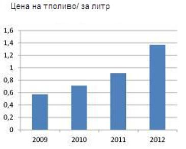 http://liva.com.ua/upload/images/economy/777.JPG