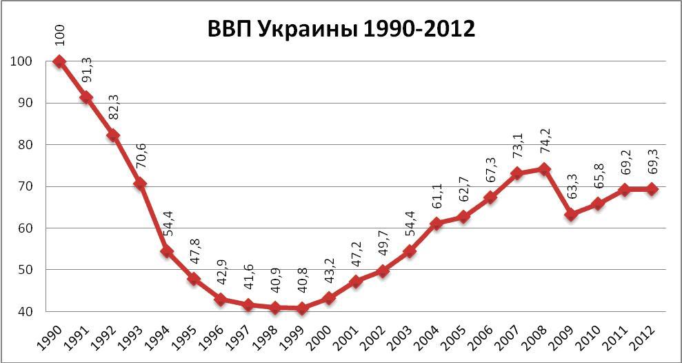 """В Славянске работает единственная больница: """"Мы ежедневно принимает десятки раненых"""" - Цензор.НЕТ 2020"""